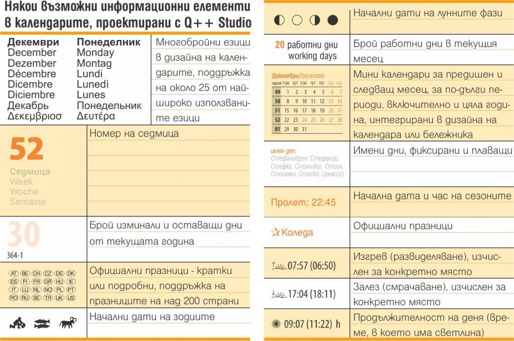qpp-design-elements