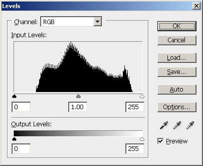 chromiraprep-08-histogram-pale