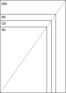 ISO-paper-formats-ABC
